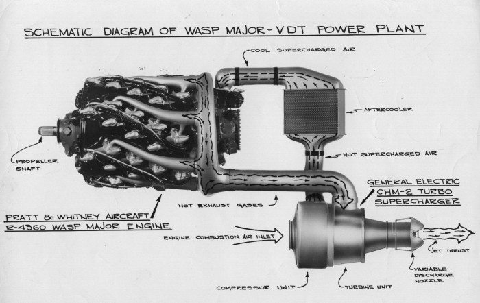 vdt-diagram-side-view-700x442.jpg