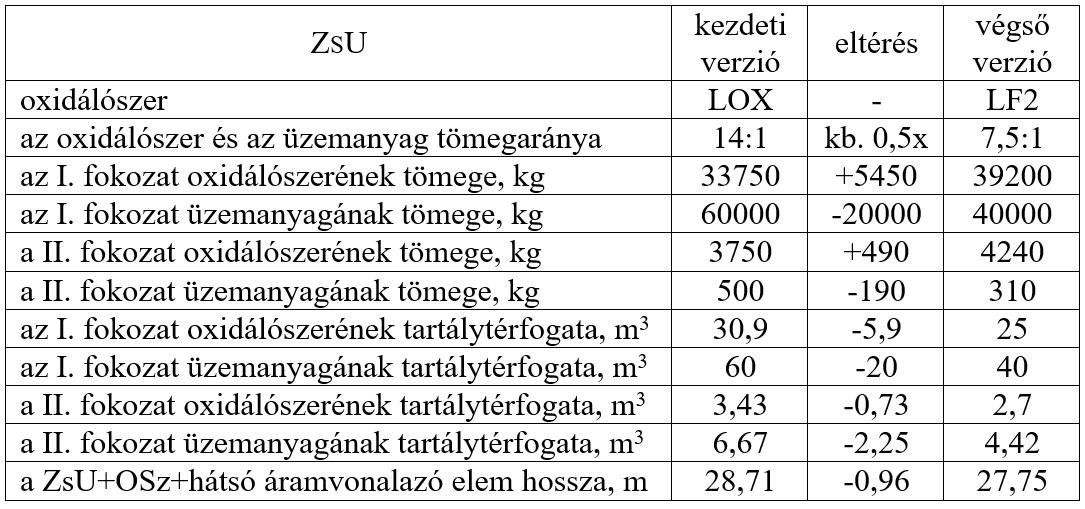 zsu_tablatat_2.jpg