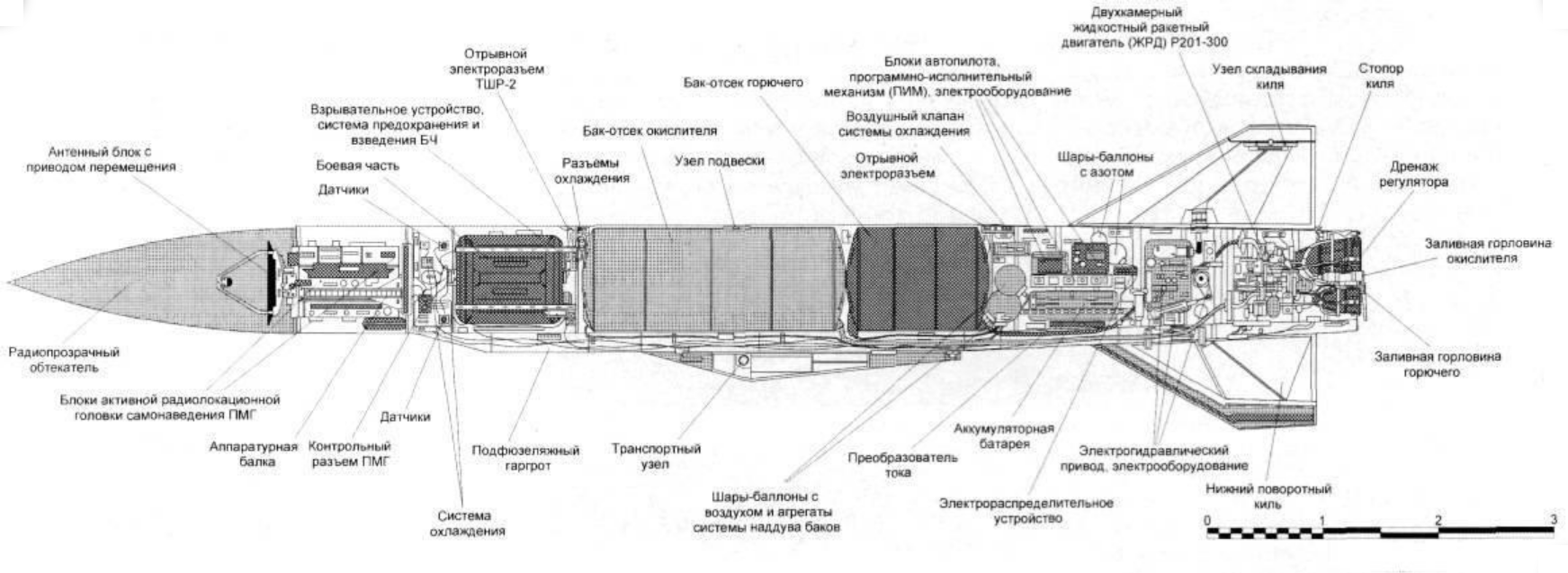 1_1_2_rakety_h-22_2.jpg
