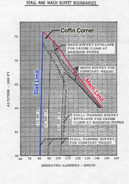 coffincorneru2.png