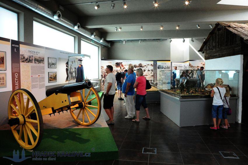A königgrätzi csata múzeuma (Forrás: www.hradeckralove.cz)