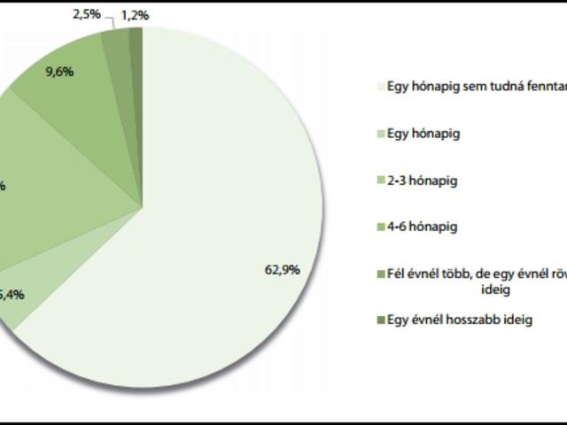 Az ország közel kétharmada konkrétan rabszolga - Morcos kávé a5178b8ead