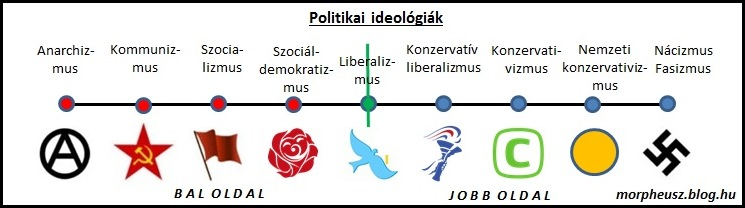 jobb_bal_ideologiak.jpg