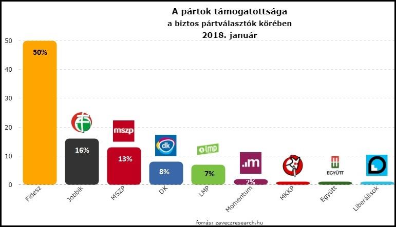 partok_grafikon.jpg