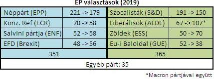 valasztas_ep.JPG