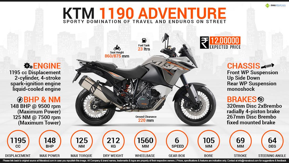 ktm-1190-adventure-new.jpg
