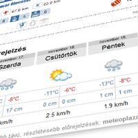Az időjárás-előrejelzés titkai