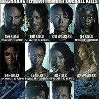 (Halloweeni akták) Gyilkossági statisztikák - The Walking Dead első 5 évadának top zombi ölői