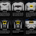A Batman-jel evolúciója