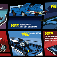 Evolution of the Batmobile 1941-2010