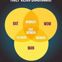 Holy Wom-Bat-Man!