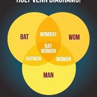 Holy Wom-Bat-Man!
