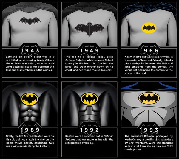 Batman-Infographic-blog.jpg