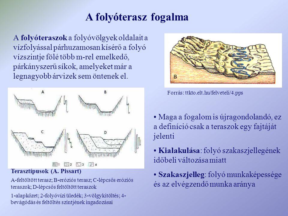 a_folyo_terasz_fogalma.jpg