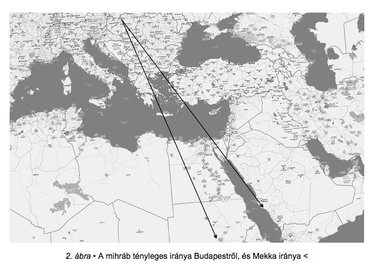A mihráb tényleges iránya Budapestről, és Mekka iránya <br />(Forrás: Gercsák Gábor: A budapesti Belvárosi plébániatemplom muszlim imafülkéje és arab felirata)
