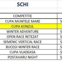calendar competitional 2013 - ciclism,schi,triatlon,natatie si alergare