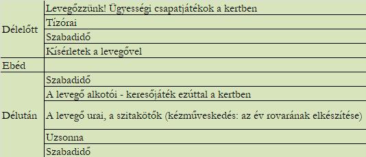 szekely_csut.png