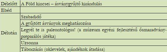 szekely_pentek.png