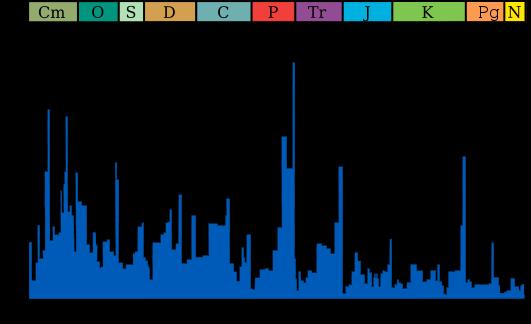 531px-extinction_intensity_svg.png