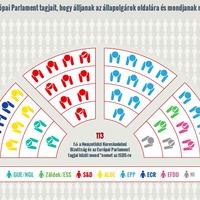 Üzenj az Európai Parlamentnek: ne kaphassanak különleges előjogokat multinacionális cégek!