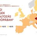 Amit a magyar kormánynak tennie kell az éghajlat védelméért - és ezáltal a magyarok jóllétéért