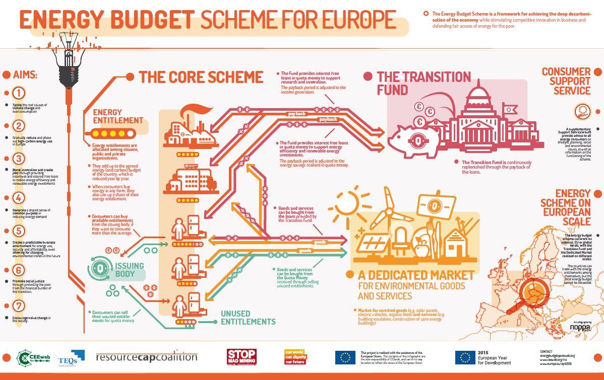 energybudget.jpg