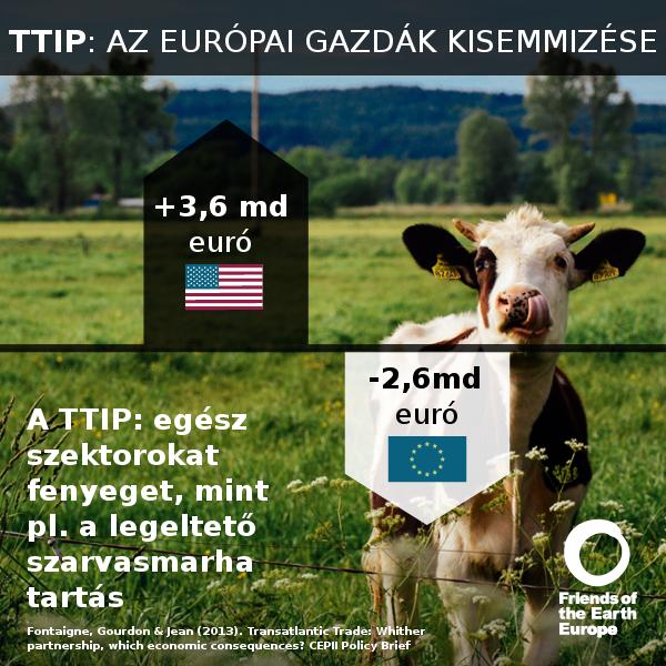 foee_farming_infographics_hu1.png