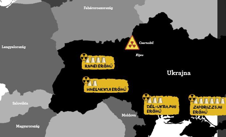 ukr_reactors.jpg