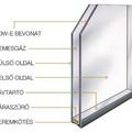 Hogyan alkalmazhatjuk a hőszigetelő üvegezést?