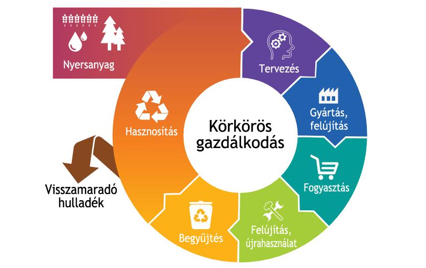 korkoros_gazdalkodas.png