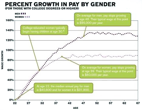 gender pay gap stat3_1.jpg
