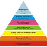Maslow-piramis a munkaerőpiacon