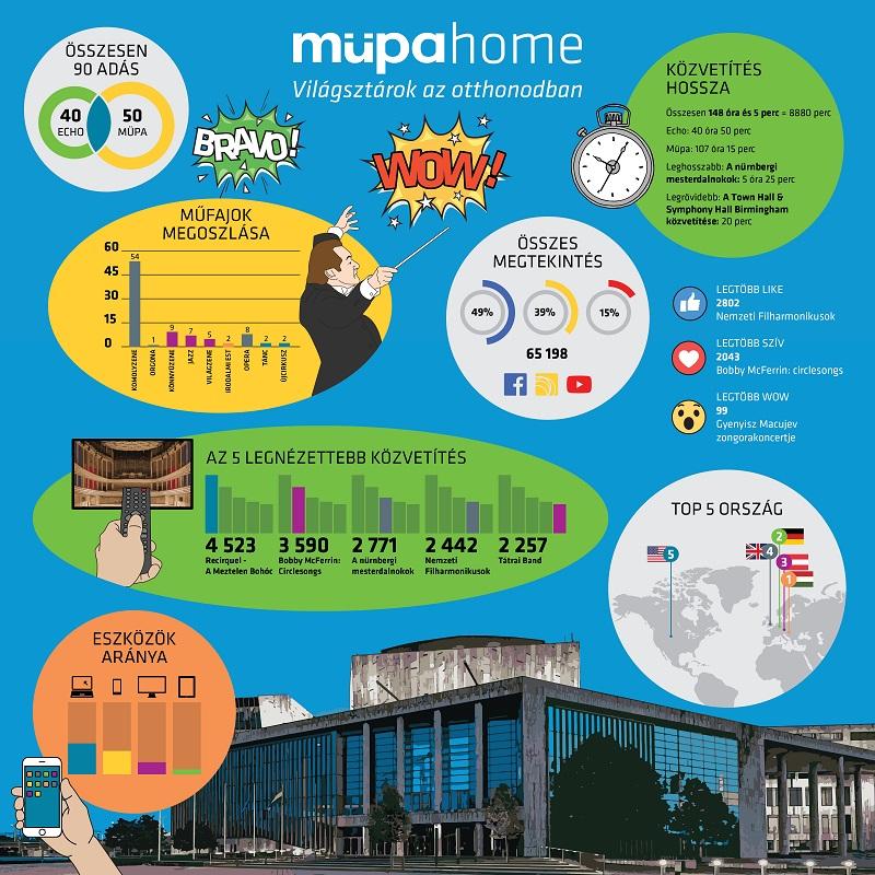 mupahome_infografika_4000x4000.jpg