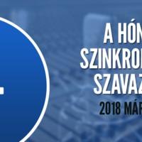 A hónap szinkronja szavazás: 2018. március