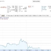 Hisztéria a Pandora részvényekkel az Apple pletyka miatt