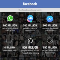 BRÉKING: A Facebook (végre) belép a  zeneiparba!