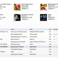Mennyi a realitása a Magyar iTunesnak?