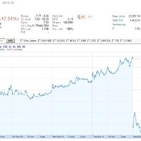 Újabb pánik a Pandora részvények piacán