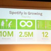A zene Facebookja lehet a Spotify!