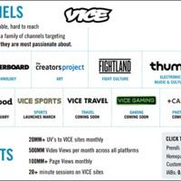 A Vice és a Livenation együtt tör az MTV helyére