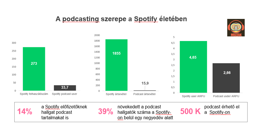 podcast_spotify_numbers.jpg