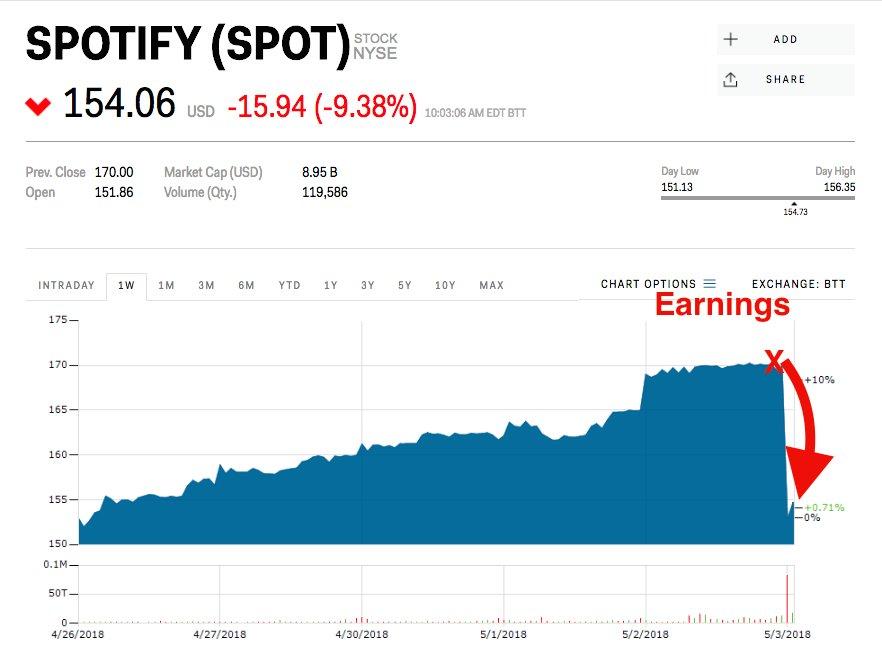 spotify_stock-plumb.jpg