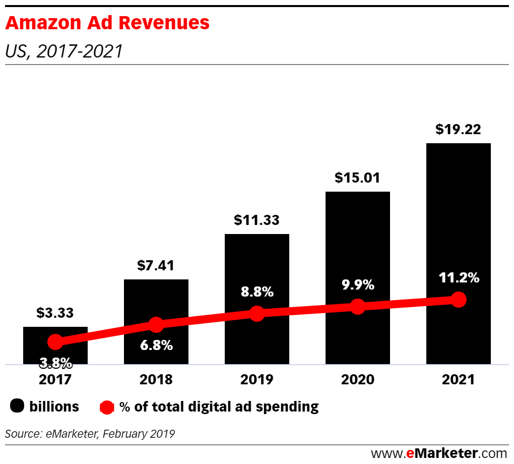 amazon_emarketer2.png