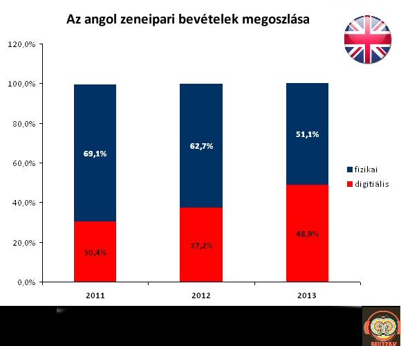 anglia_2011-2013.jpg