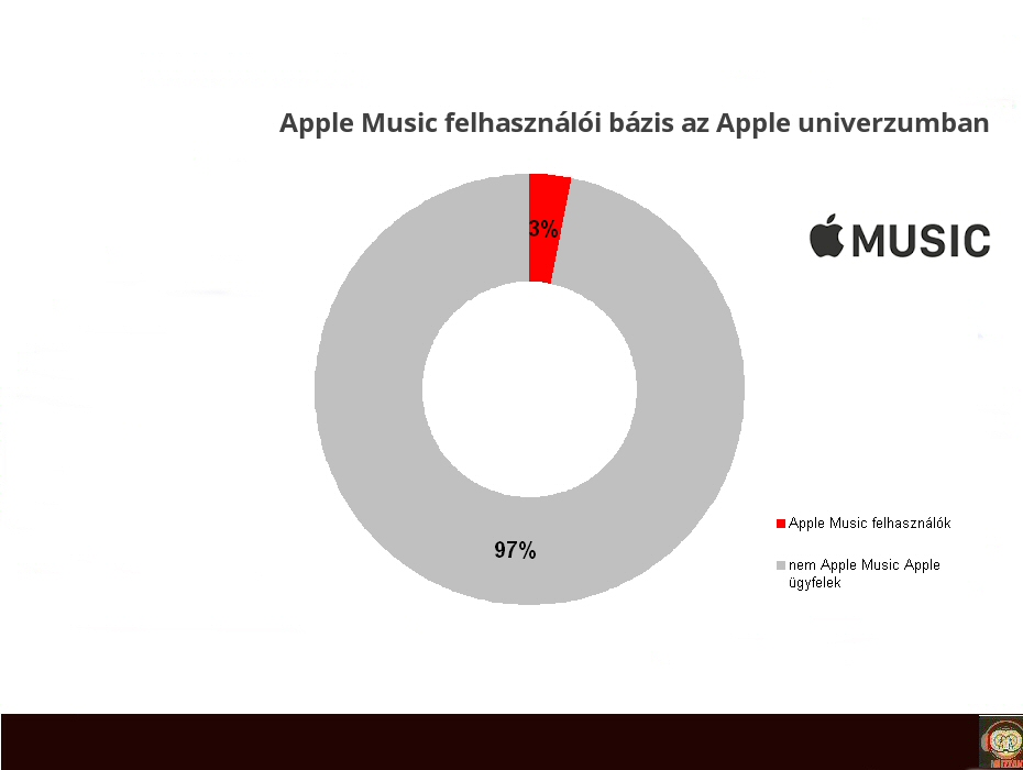 apple_music_users.jpg