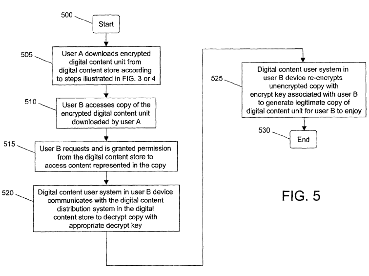 apple_p2p_patent.png