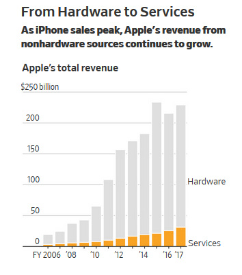 apple_revenues_2018.jpg
