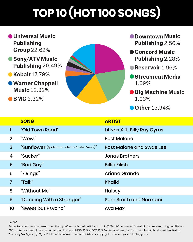 bb19-2019-topline-chart-02.jpg