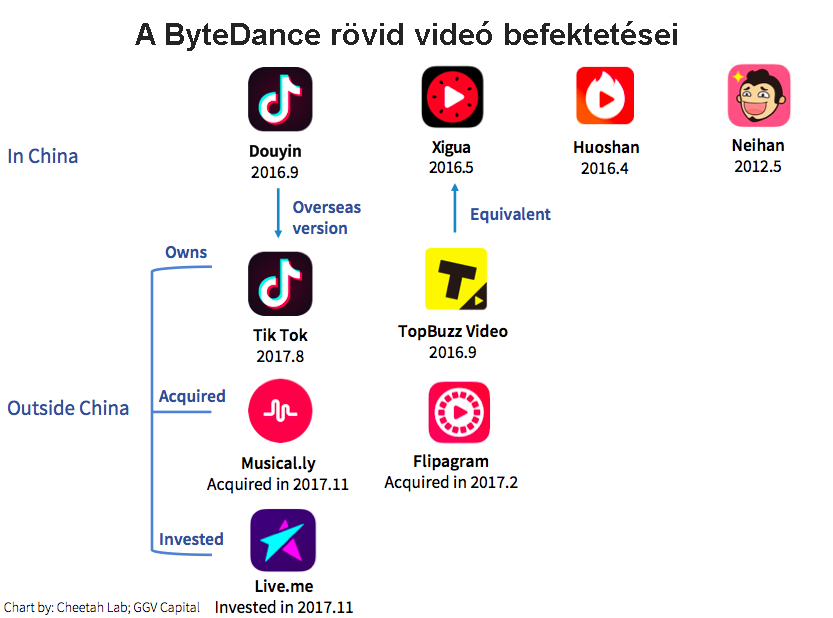 bytedance-empire_1.png