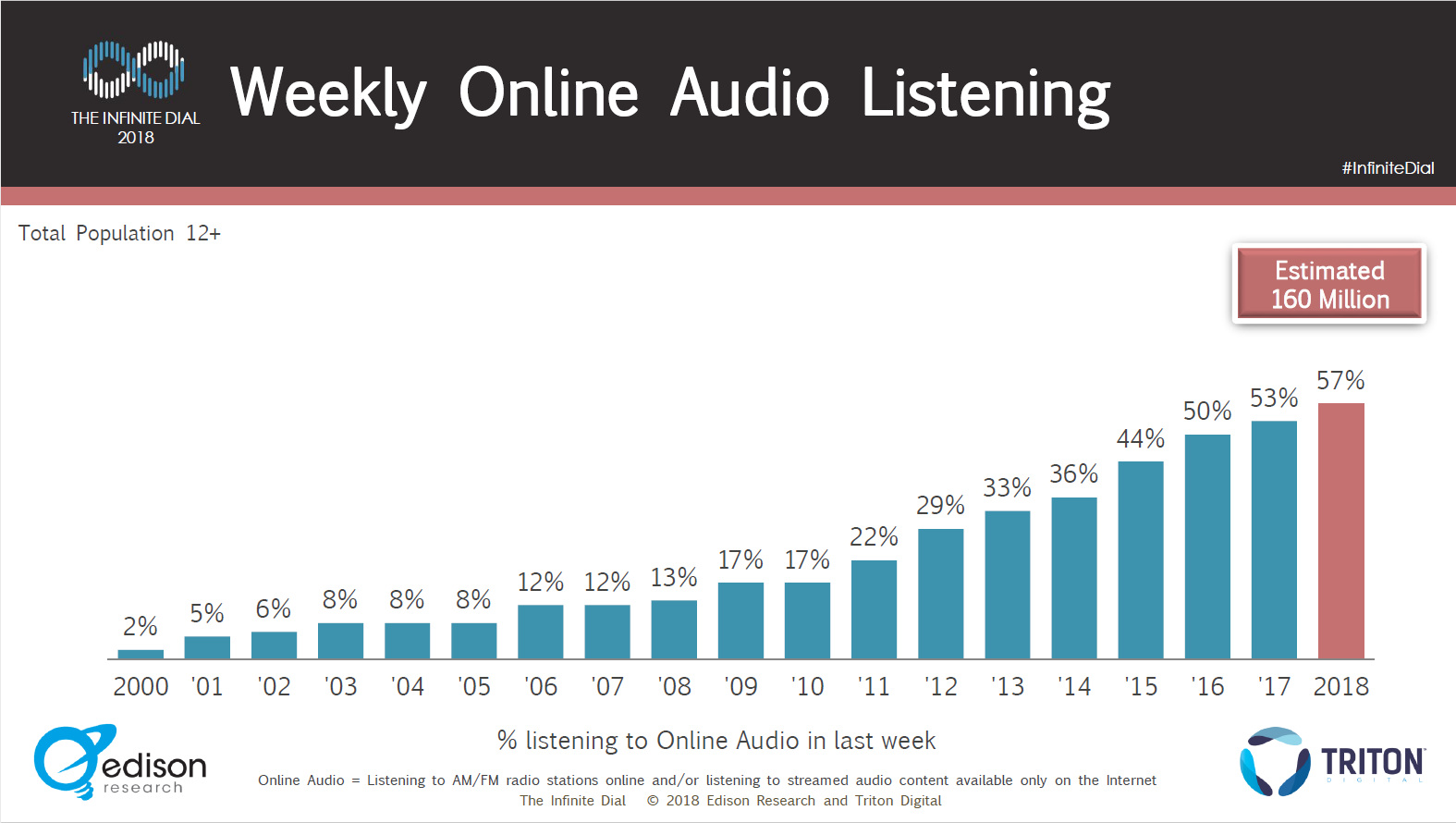 edison_online_listening.jpg